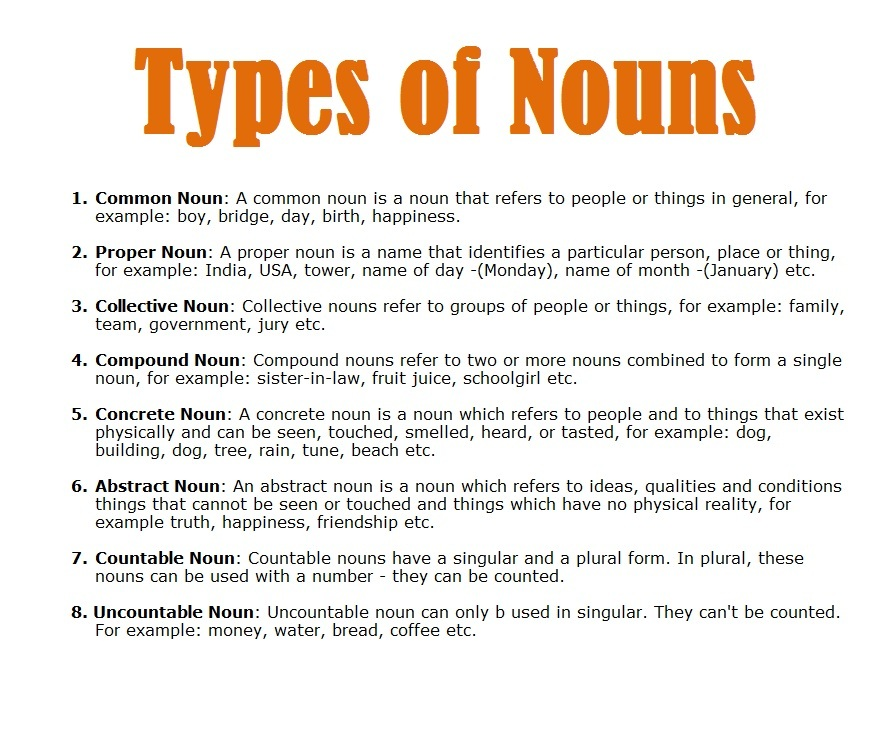 8 Types of Nouns Chart 2020